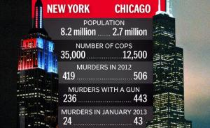 graphic-chicago24n